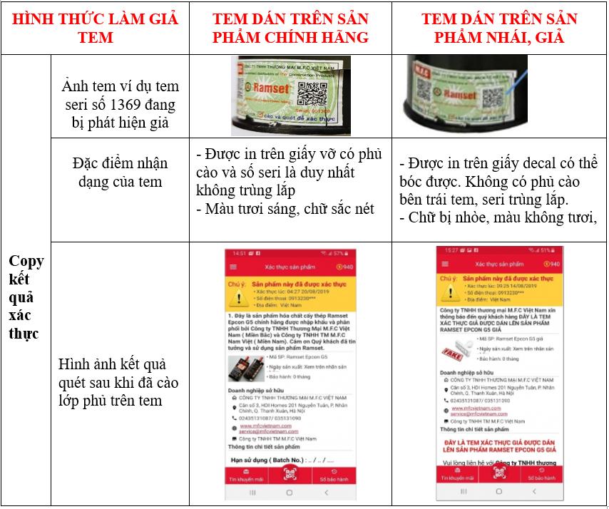 tem chống giả bị làm giả tự copy kết quả xác thực từ tem chính hãng